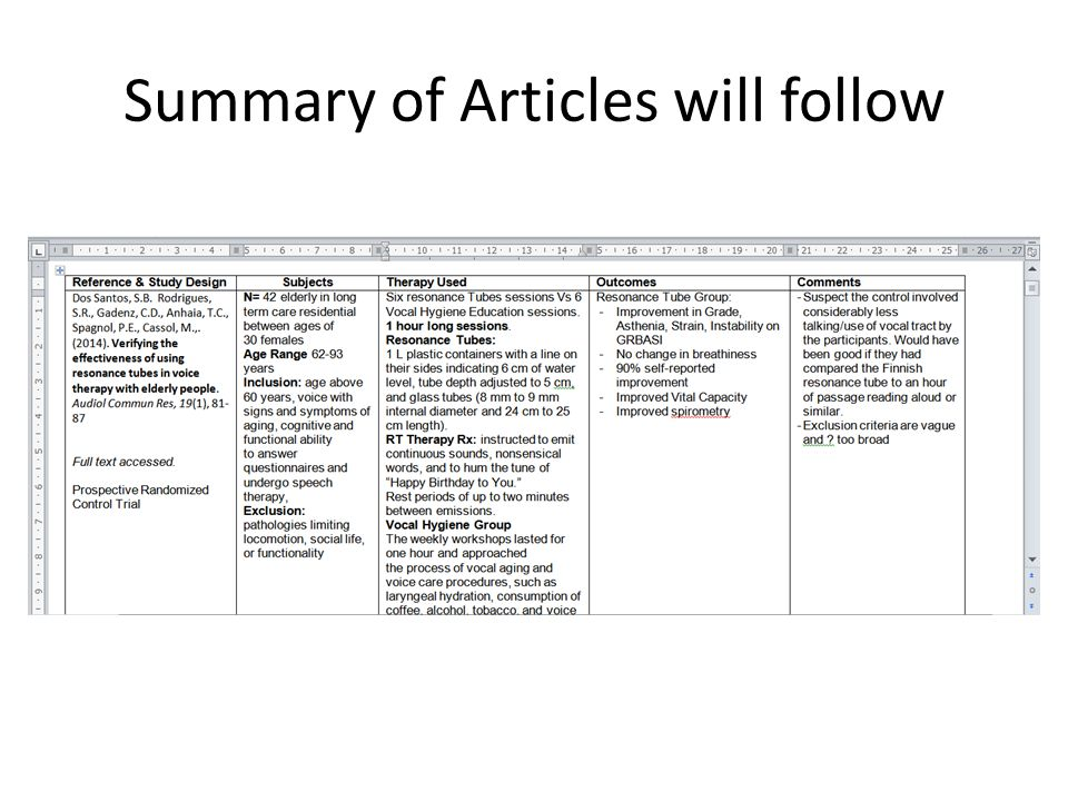 Summary of Articles will follow