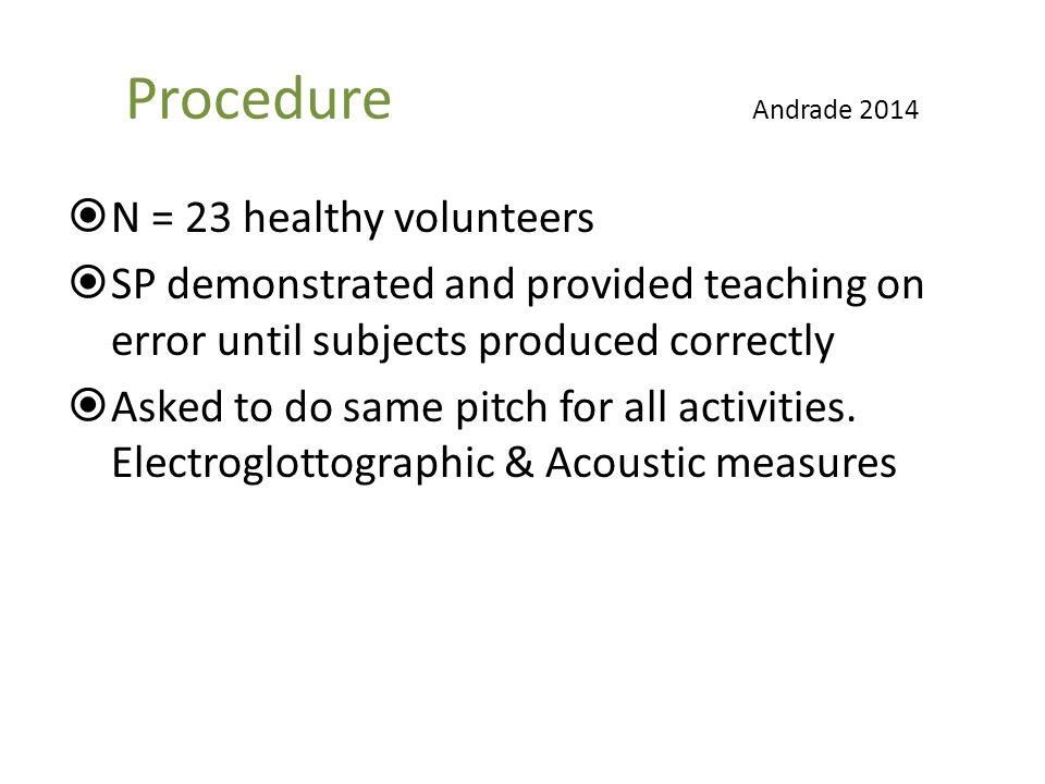 Procedure Andrade 2014 N = 23 healthy volunteers