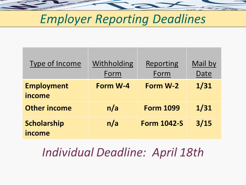 Employer Reporting Deadlines