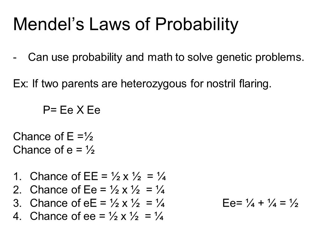 Mendel's Laws of Probability