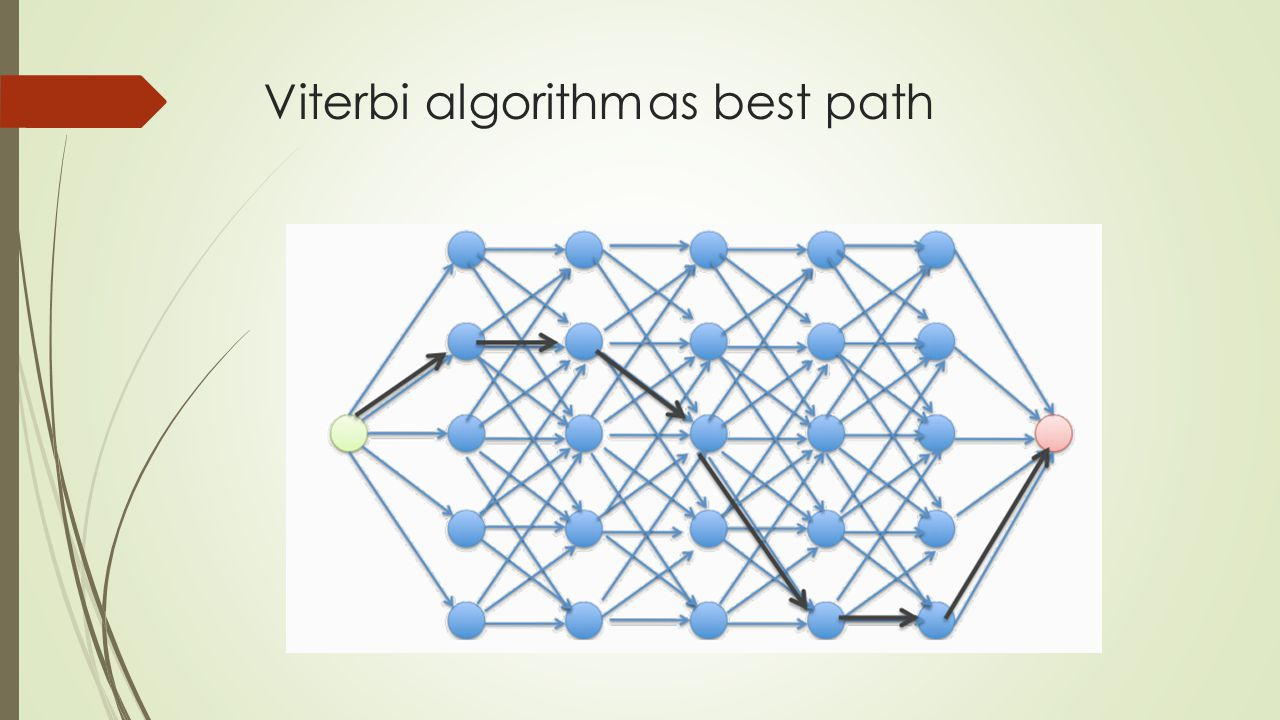 Viterbi algorithm as best path