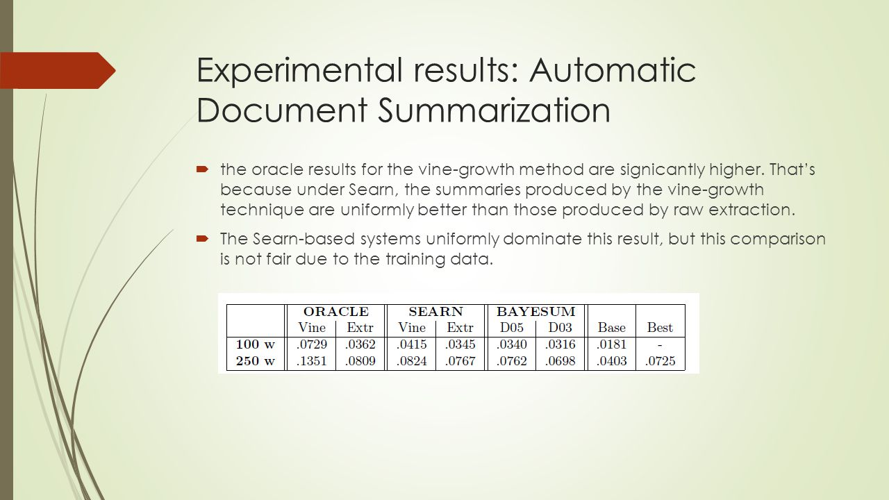 Experimental results: Automatic Document Summarization