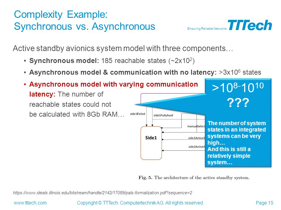 Complexity Example: Synchronous vs. Asynchronous
