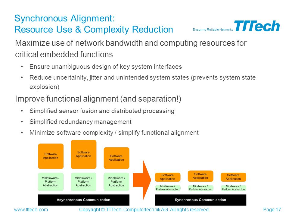 Synchronous Alignment: Resource Use & Complexity Reduction