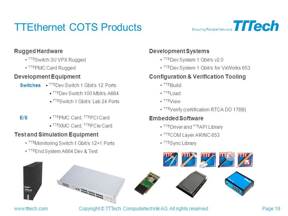 TTEthernet COTS Products