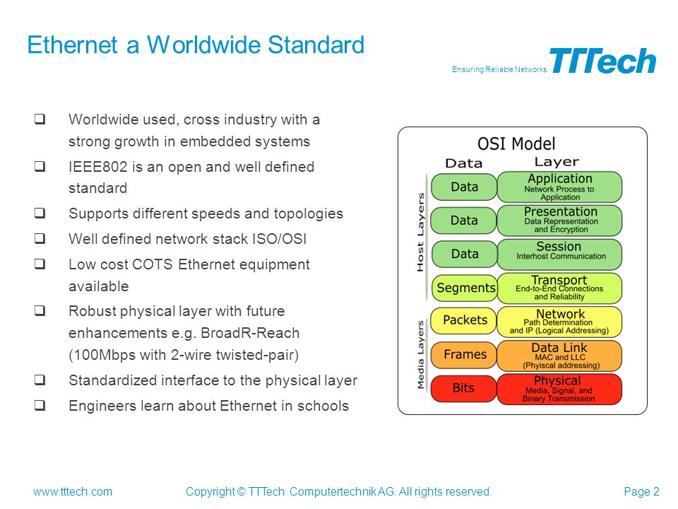 Ethernet a Worldwide Standard