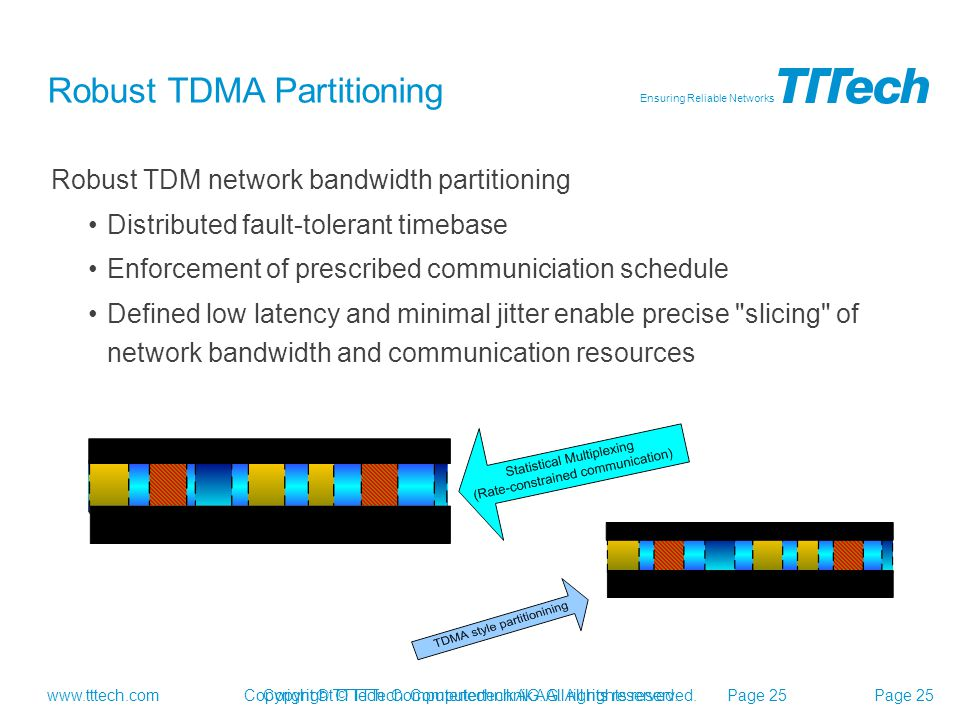 Robust TDMA Partitioning