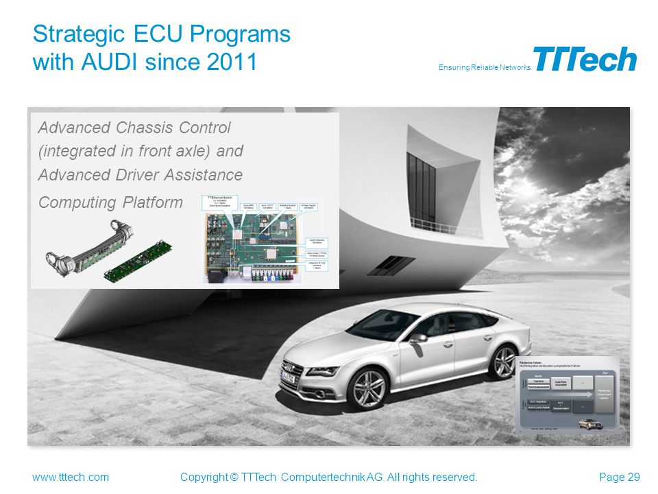 Strategic ECU Programs with AUDI since 2011
