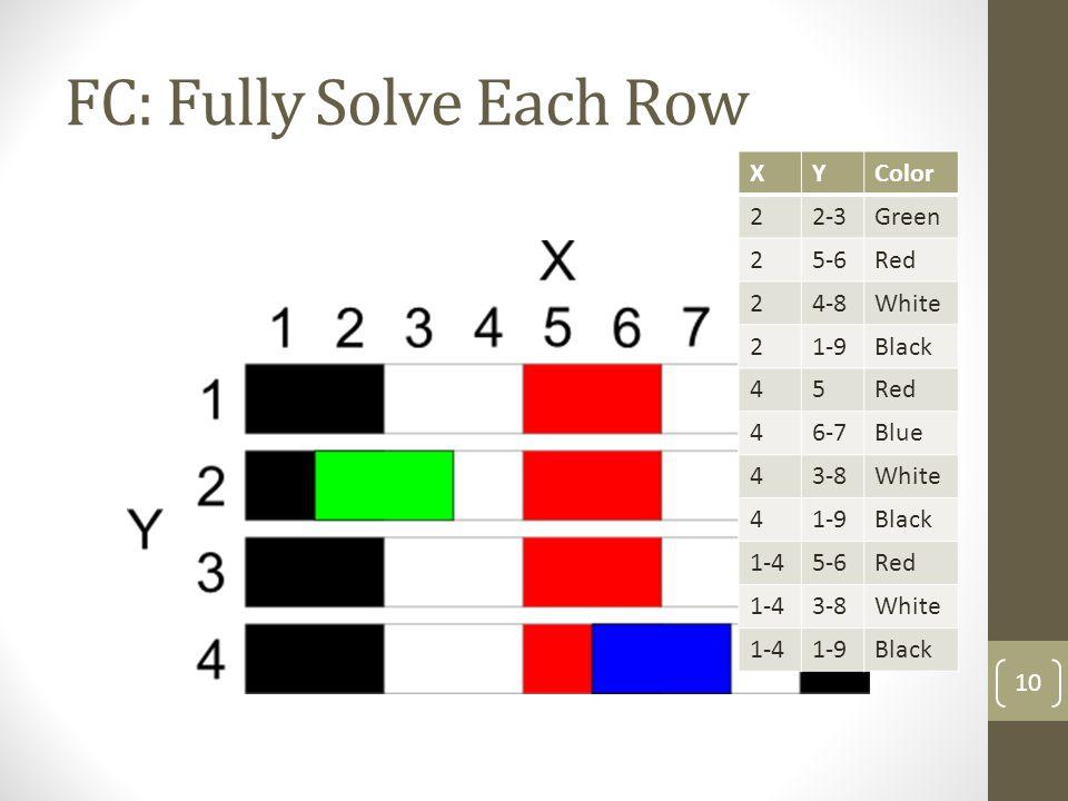FC: Fully Solve Each Row