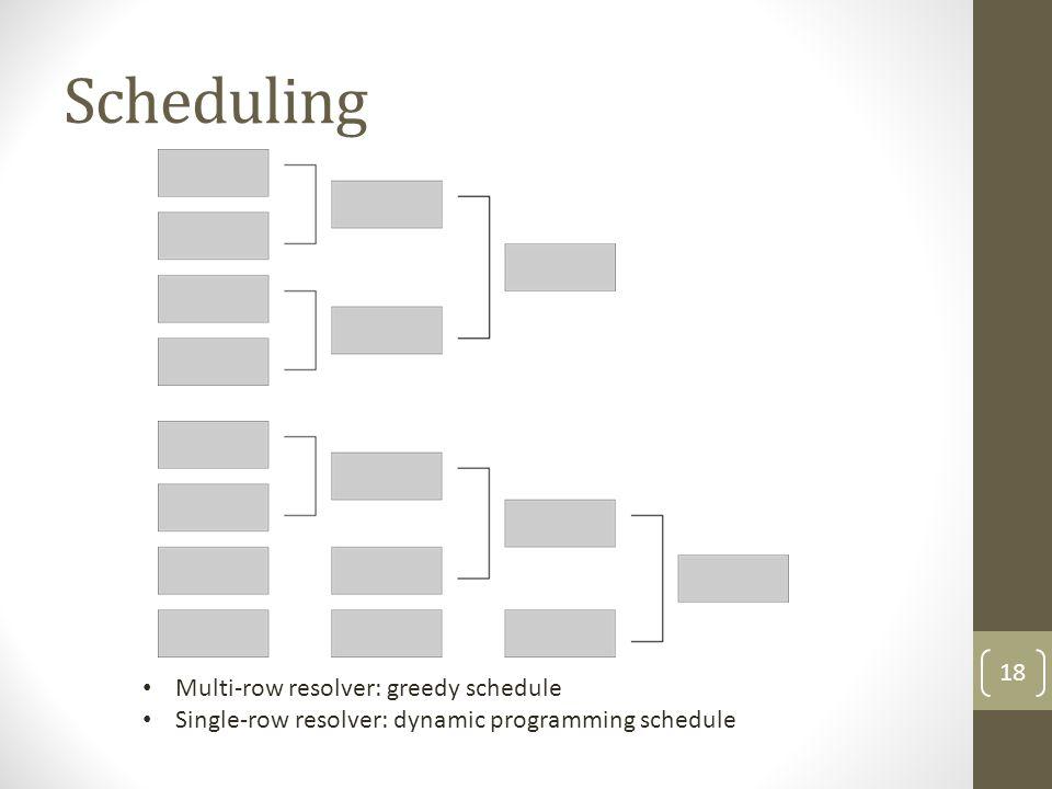 Scheduling Multi-row resolver: greedy schedule
