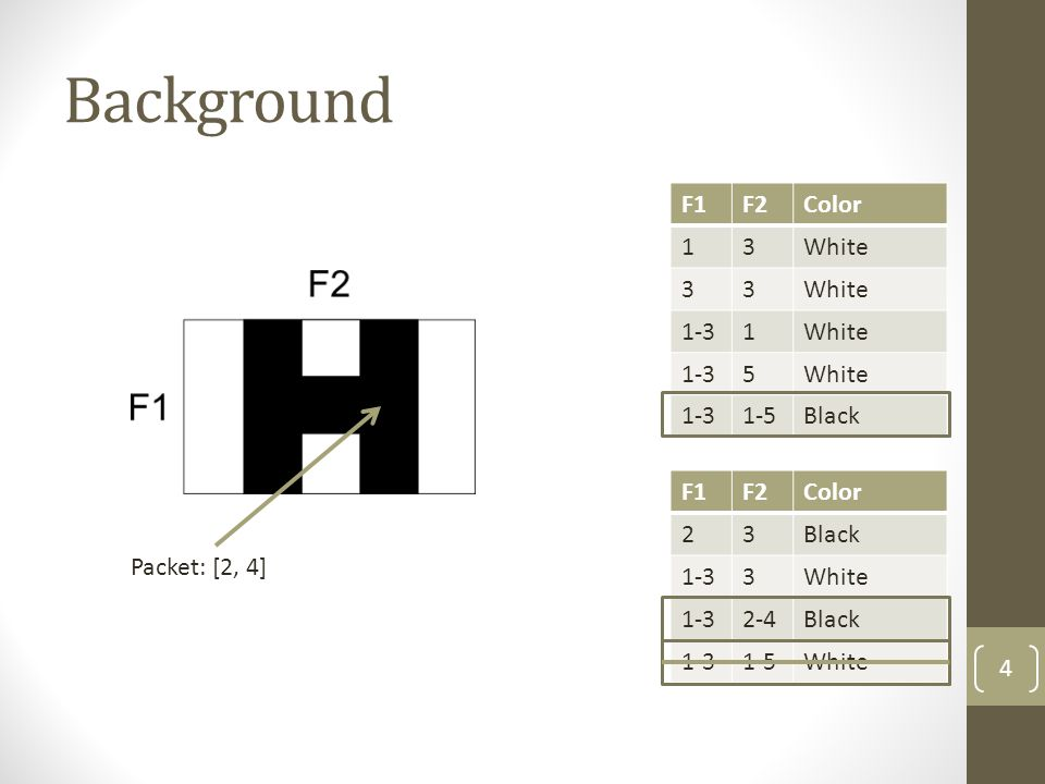 Background F1 F2 Color 1 3 White 1-3 5 1-5 Black F1 F2 Color 2 3 Black
