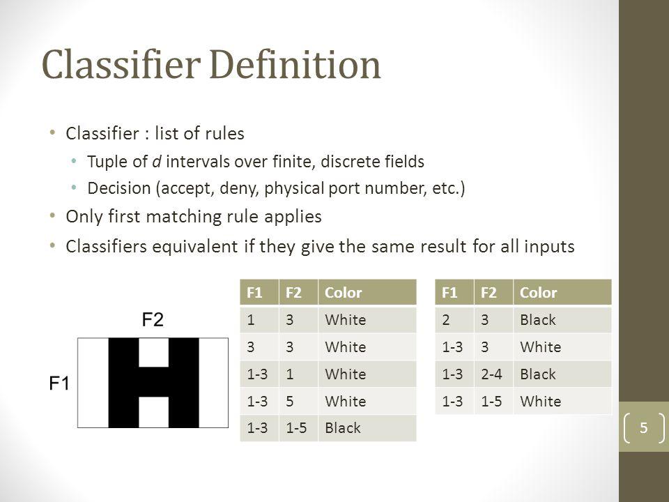 Classifier Definition