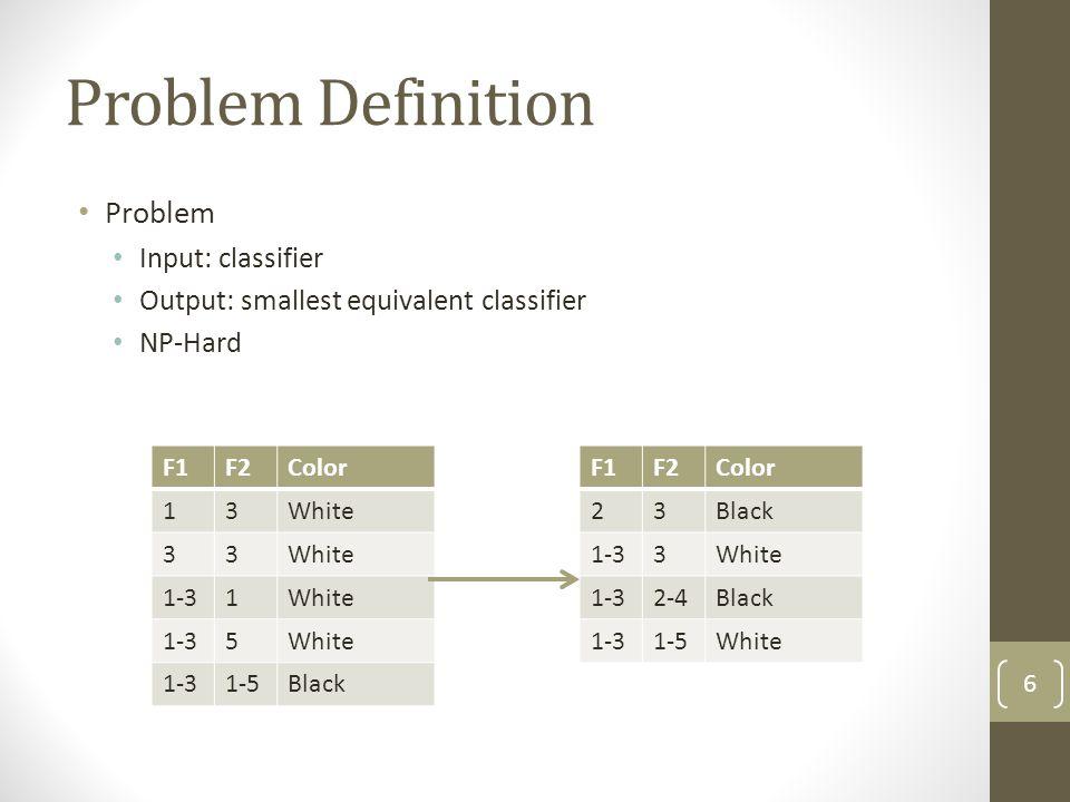 Problem Definition Problem Input: classifier