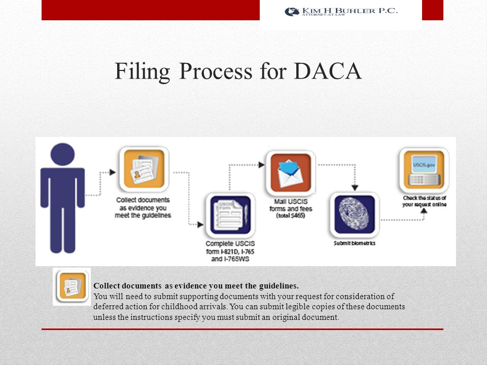 Filing Process for DACA