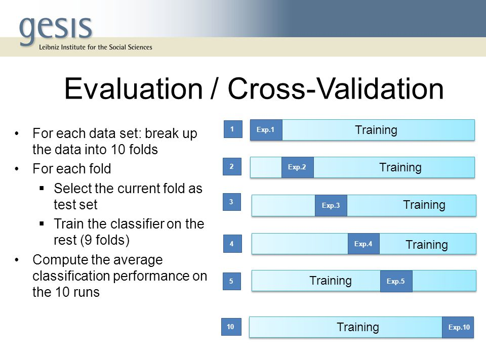 Evaluation / Cross-Validation