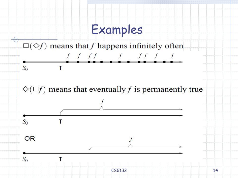 Examples CS6133