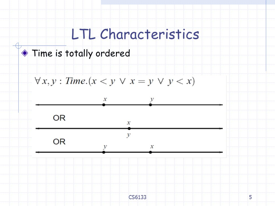 LTL Characteristics Time is totally ordered CS6133