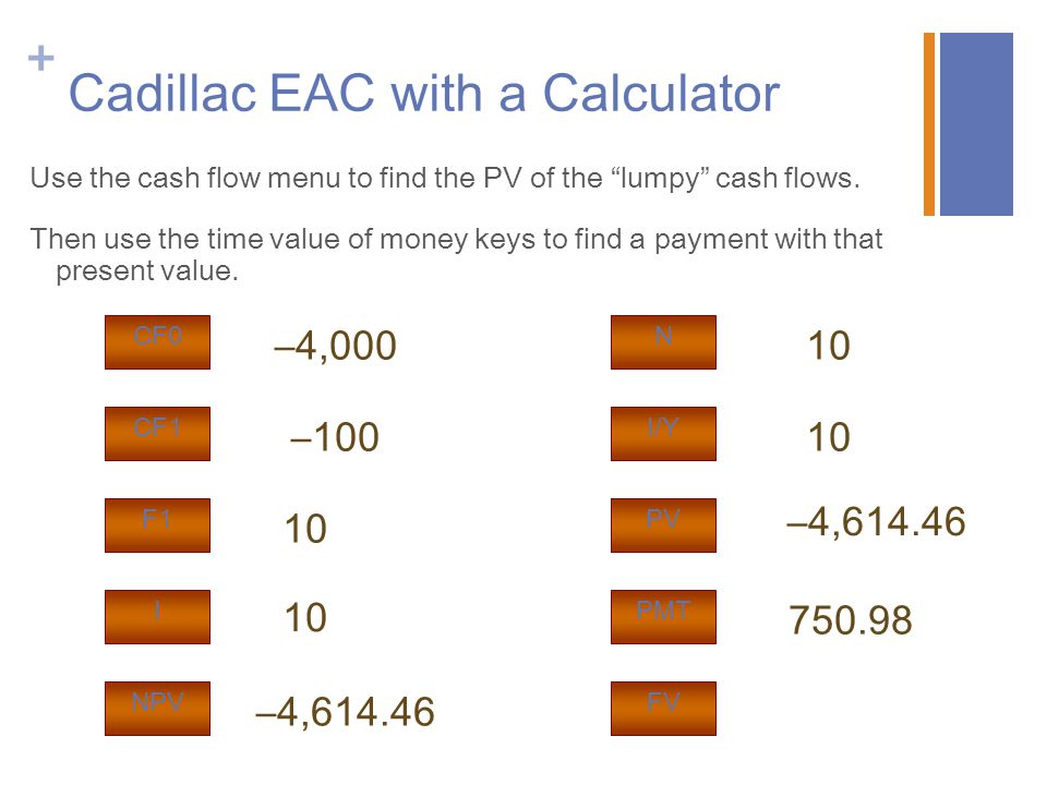 Cadillac EAC with a Calculator