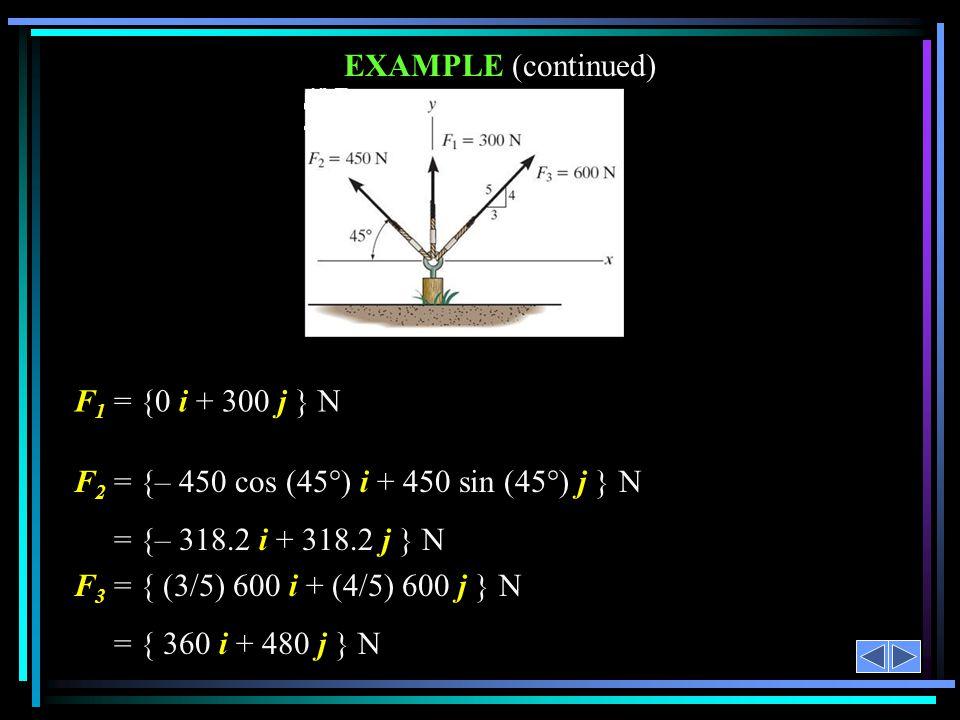 F2 = {– 450 cos (45°) i + 450 sin (45°) j } N