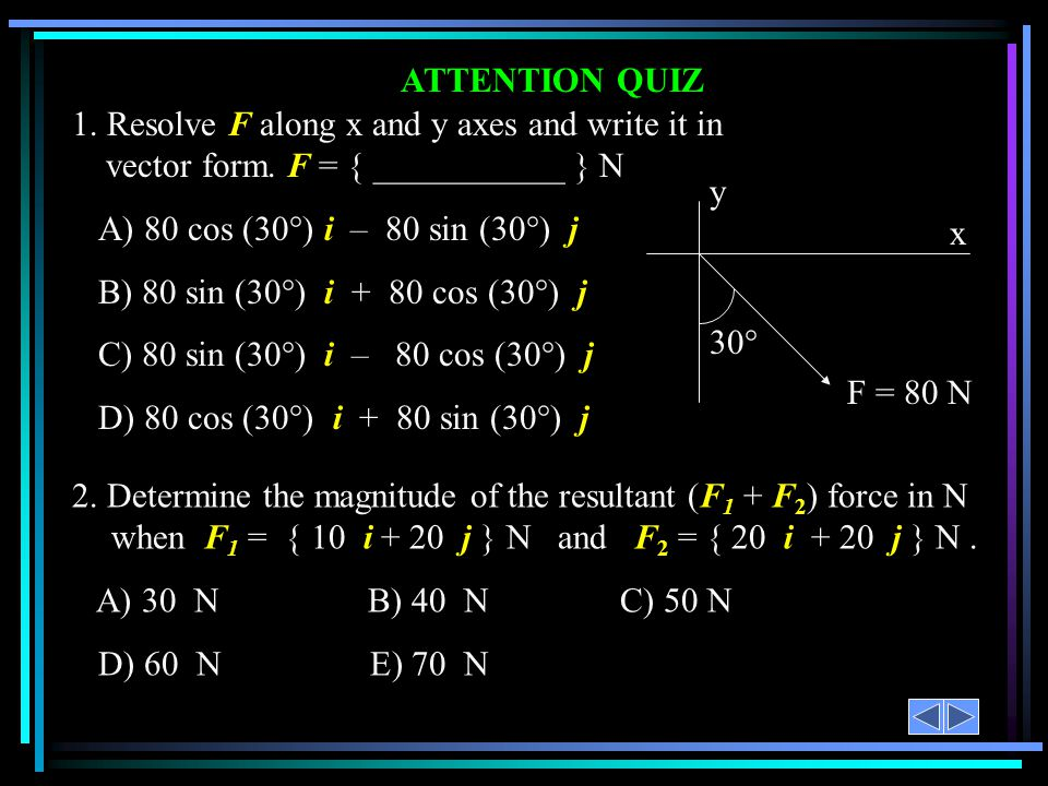 ATTENTION QUIZ 1. Resolve F along x and y axes and write it in vector form. F = { ___________ } N. A) 80 cos (30°) i – 80 sin (30°) j.