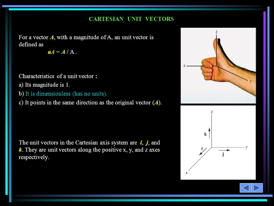 CARTESIAN UNIT VECTORS