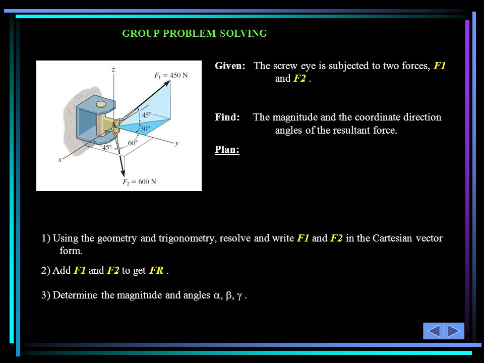 Given: The screw eye is subjected to two forces, F1 and F2 .