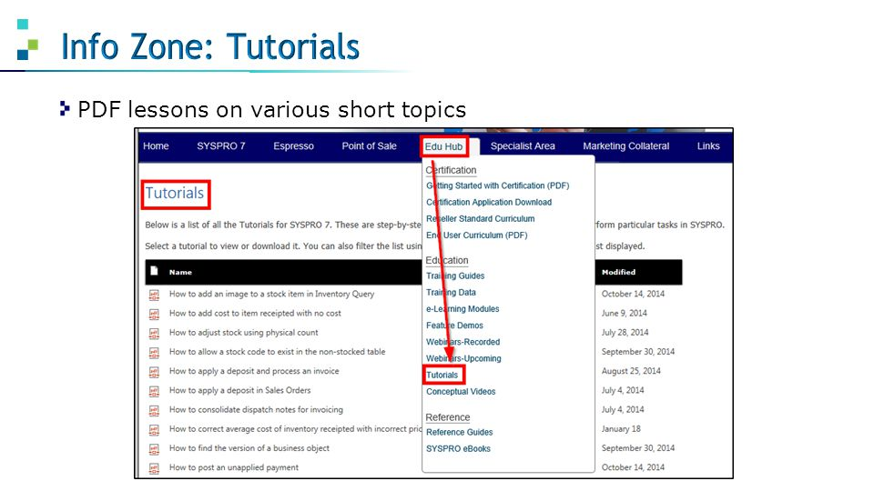 Info Zone: Tutorials PDF lessons on various short topics