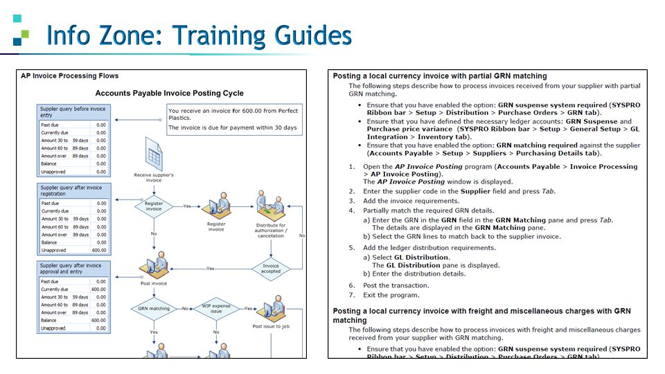 Info Zone: Training Guides