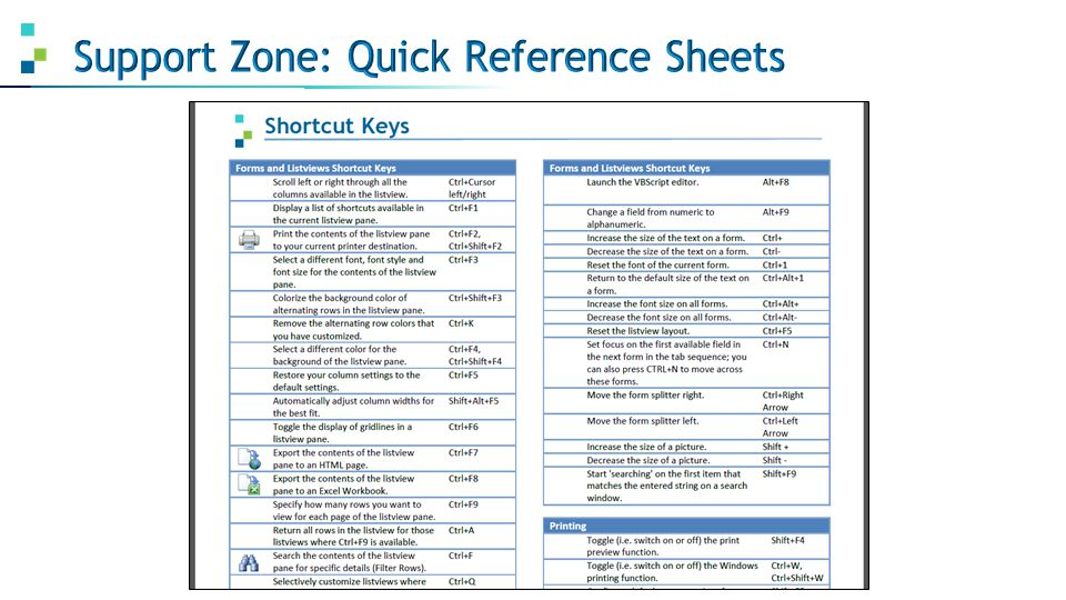 Support Zone: Quick Reference Sheets