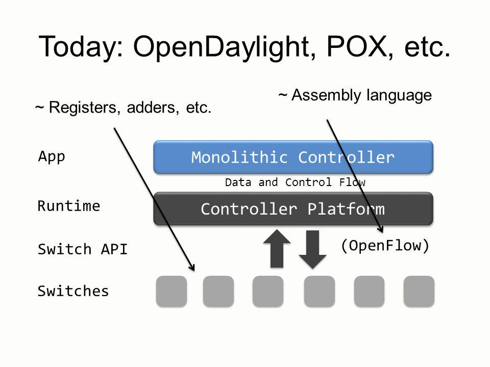 Today: OpenDaylight, POX, etc.