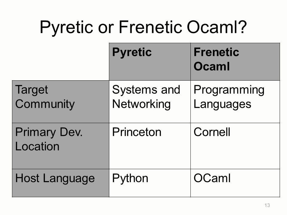 Pyretic or Frenetic Ocaml
