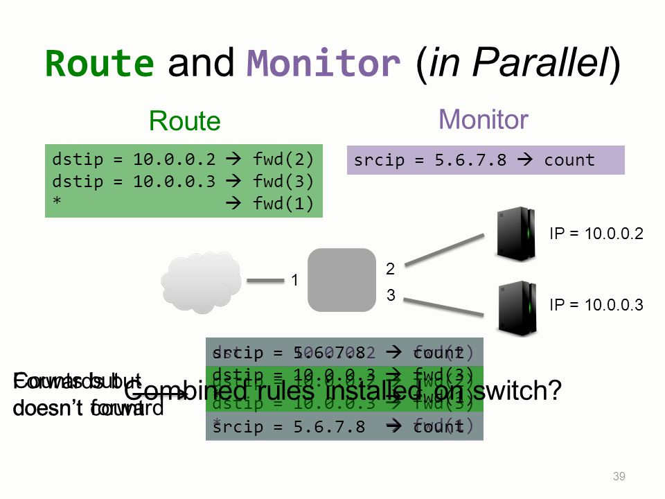 Route and Monitor (in Parallel)