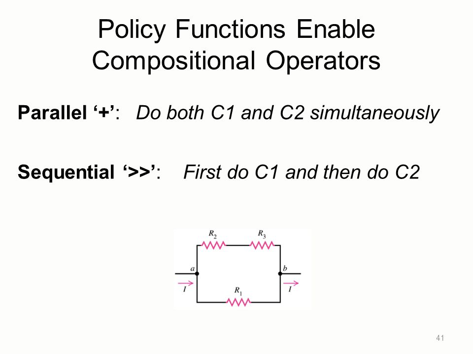 Policy Functions Enable Compositional Operators