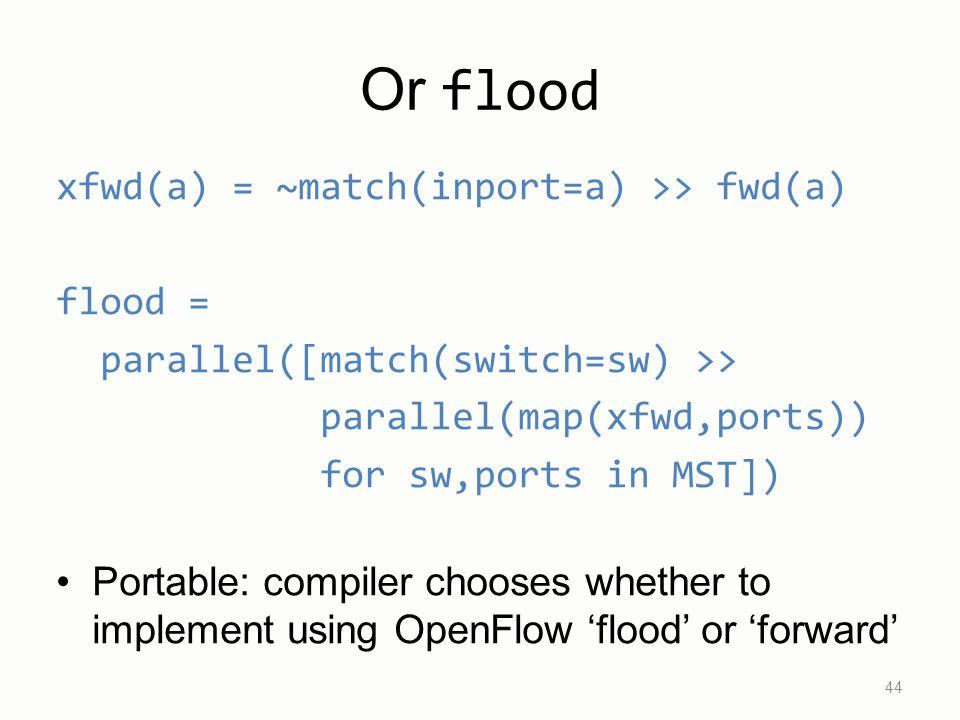Or flood xfwd(a) = ~match(inport=a) >> fwd(a) flood =