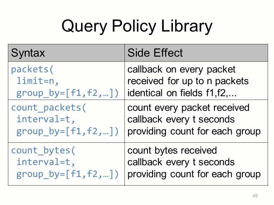 Query Policy Library Syntax Side Effect packets( limit=n,
