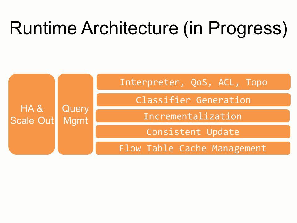 Runtime Architecture (in Progress)