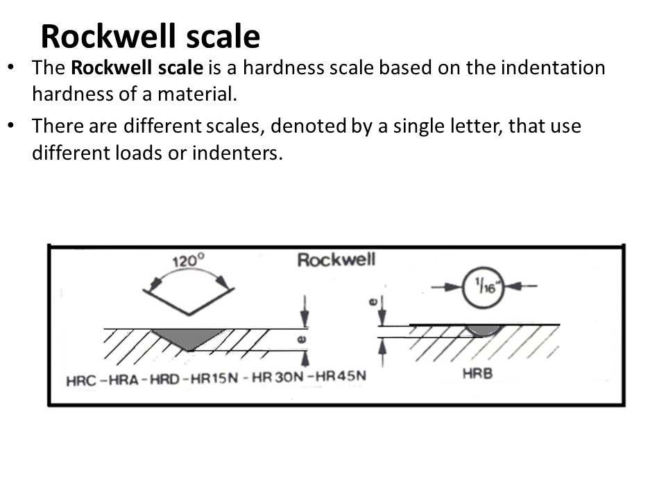 Rockwell scale The Rockwell scale is a hardness scale based on the indentation hardness of a material.