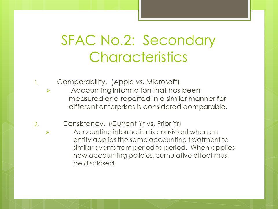 SFAC No.2: Secondary Characteristics