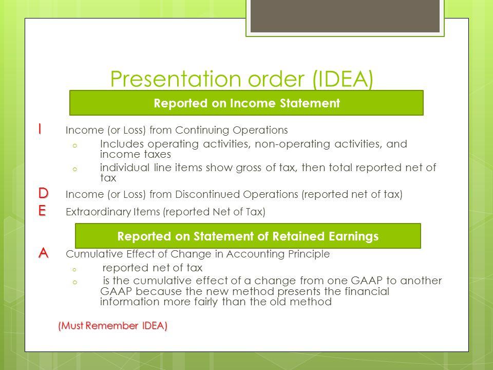 Presentation order (IDEA)