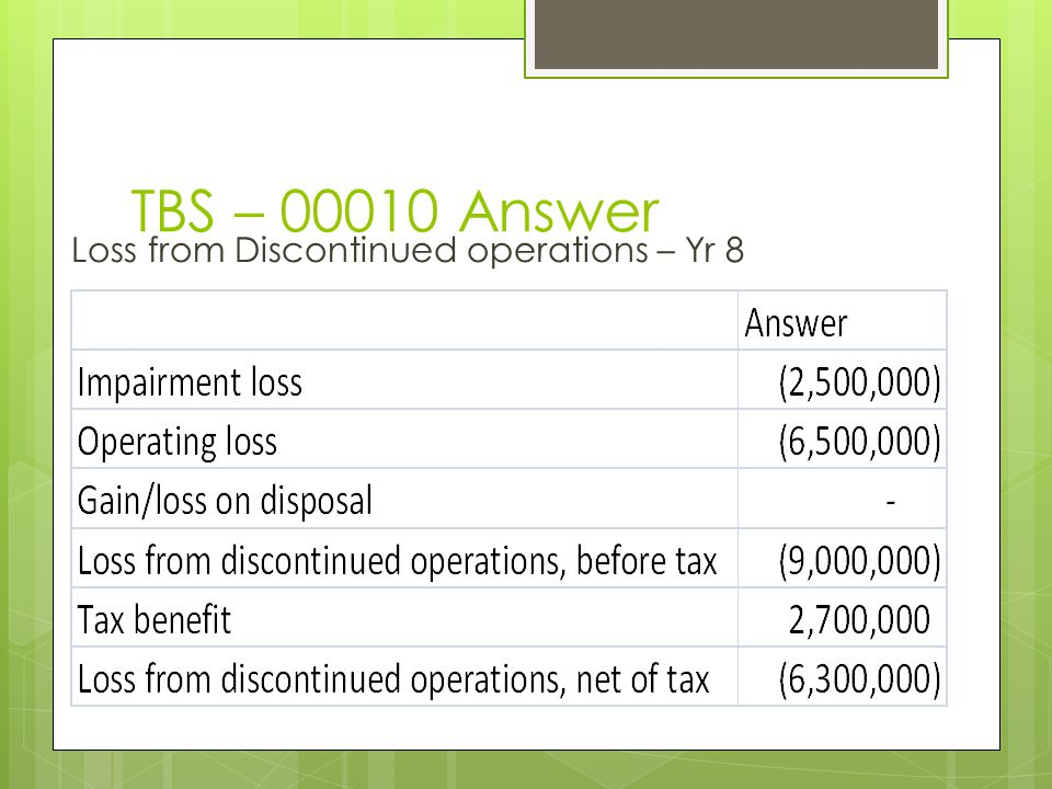 TBS – 00010 Answer Loss from Discontinued operations – Yr 8