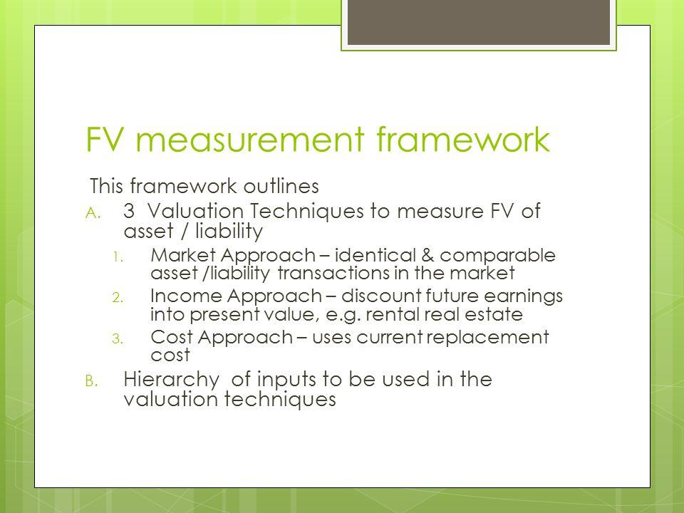 FV measurement framework