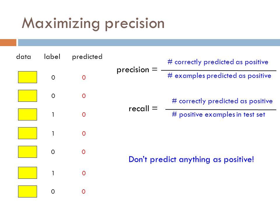 Maximizing precision precision = recall =