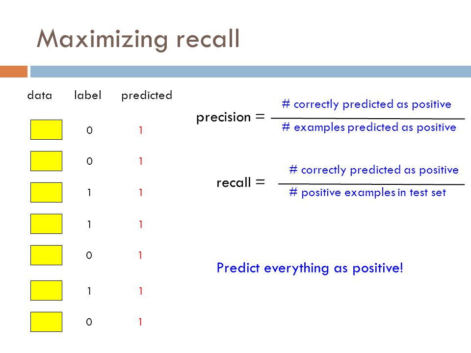 Maximizing recall precision = recall = Predict everything as positive!