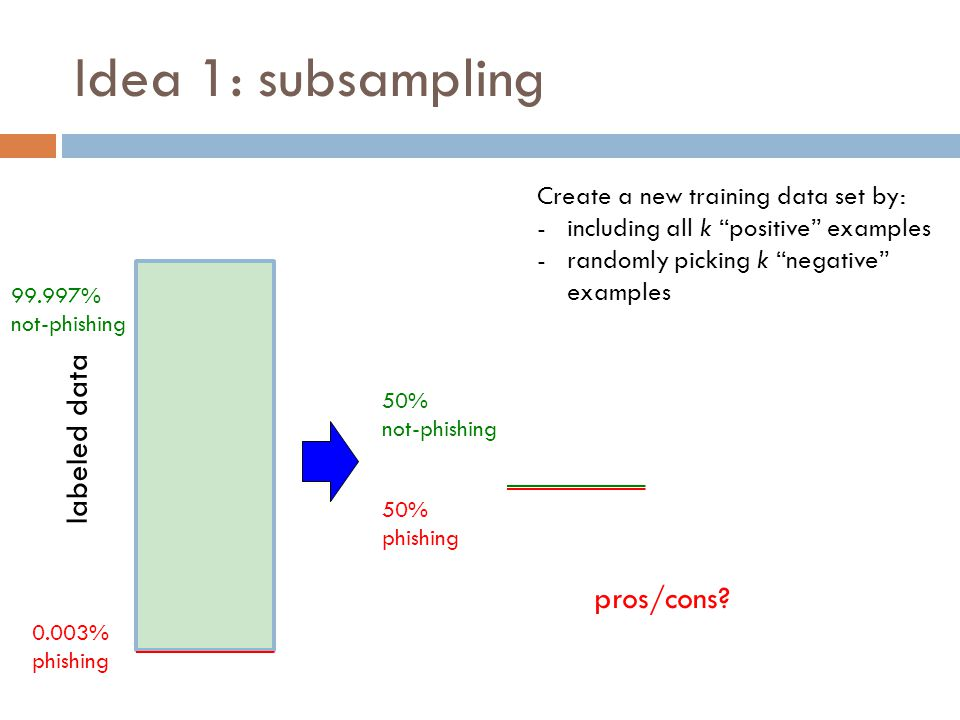 Idea 1: subsampling labeled data pros/cons