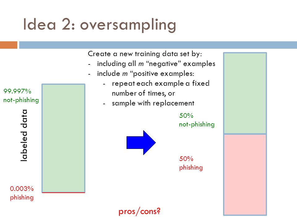 Idea 2: oversampling labeled data pros/cons