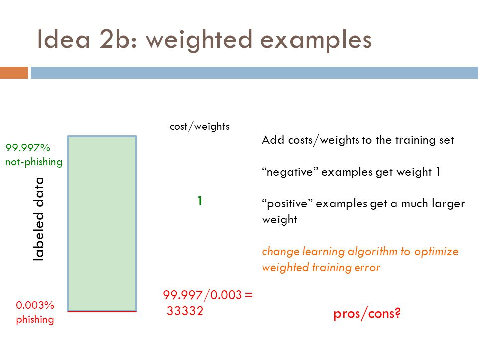 Idea 2b: weighted examples