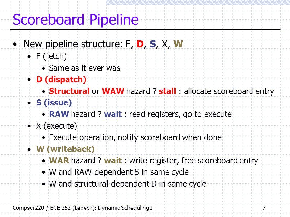 Scoreboard Pipeline New pipeline structure: F, D, S, X, W F (fetch)