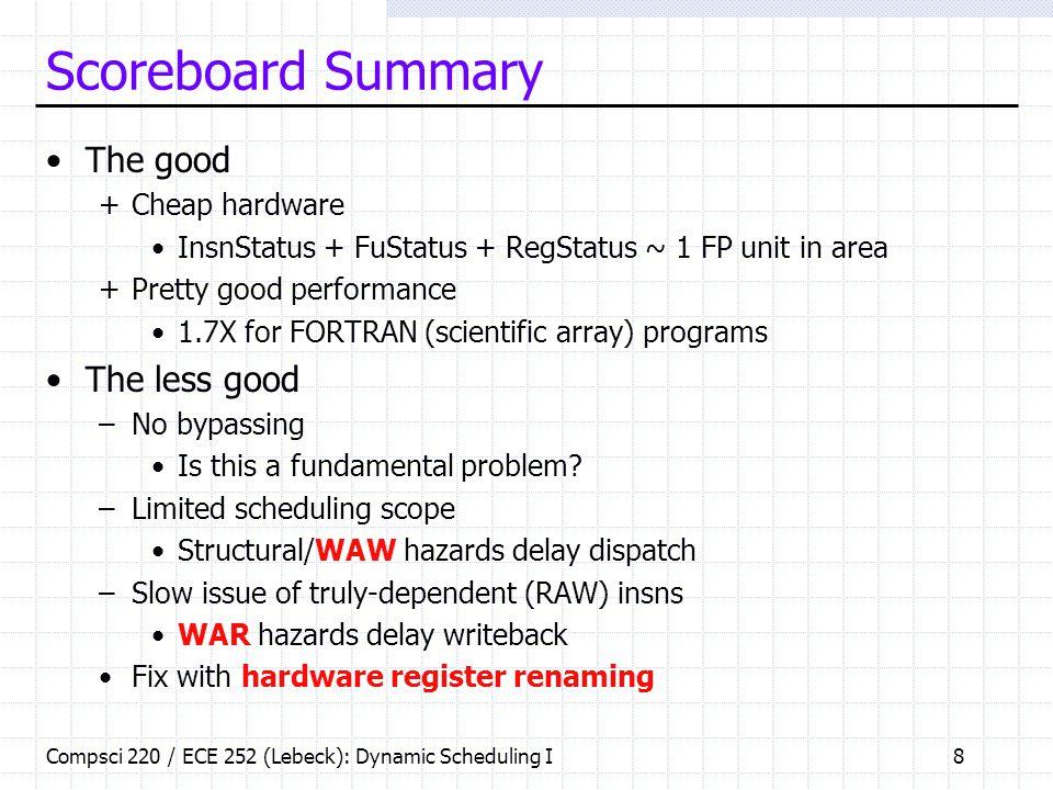 Scoreboard Summary The good The less good Cheap hardware
