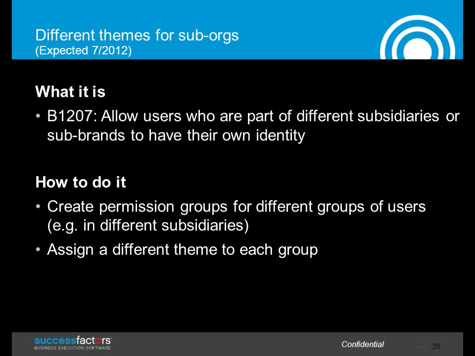 Different themes for sub-orgs (Expected 7/2012)