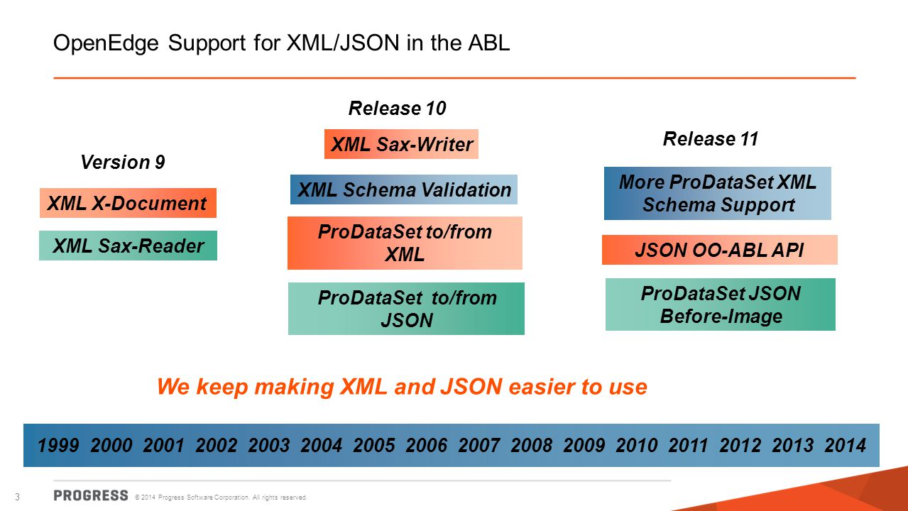 OpenEdge Support for XML/JSON in the ABL